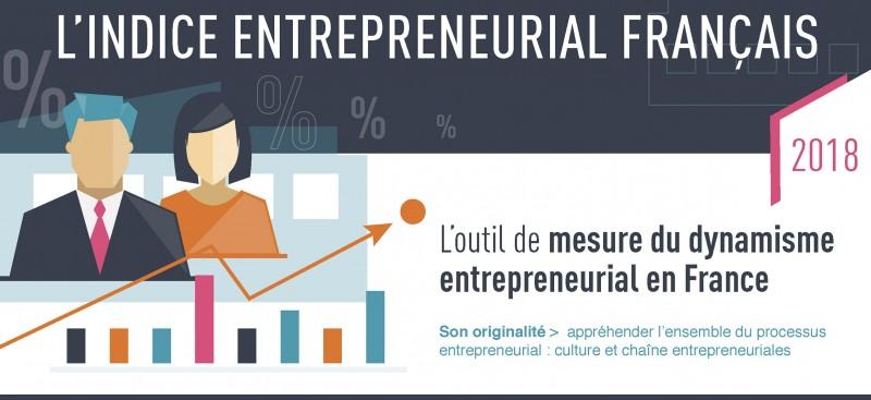 L'entreprenariat en tête de choix de carrière des français !
